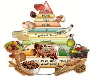 Frutas y Verduras, dieta variada de vitaminas naturales